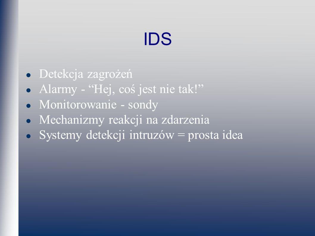 IDS Detekcja zagrożeń Alarmy - Hej, coś jest nie tak.