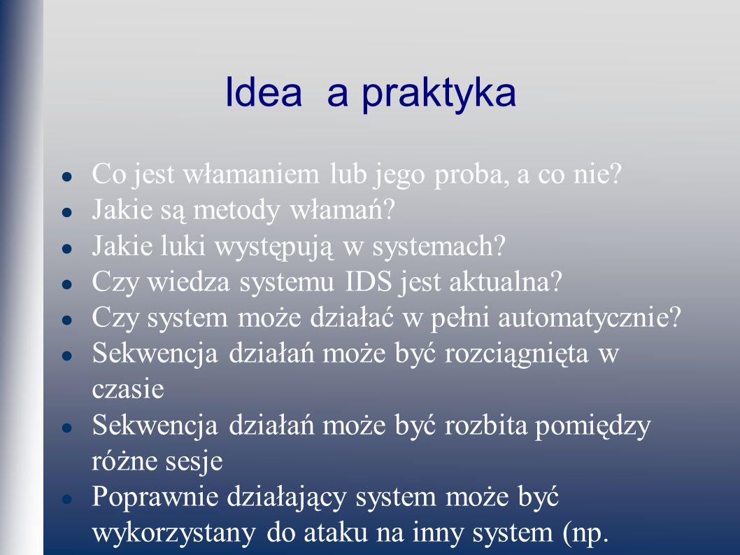 Idea a praktyka Co jest włamaniem lub jego proba, a co nie.