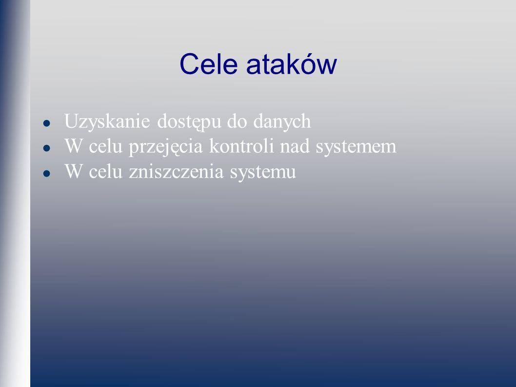 Cele ataków Uzyskanie dostępu do danych W celu przejęcia kontroli nad systemem W celu zniszczenia systemu