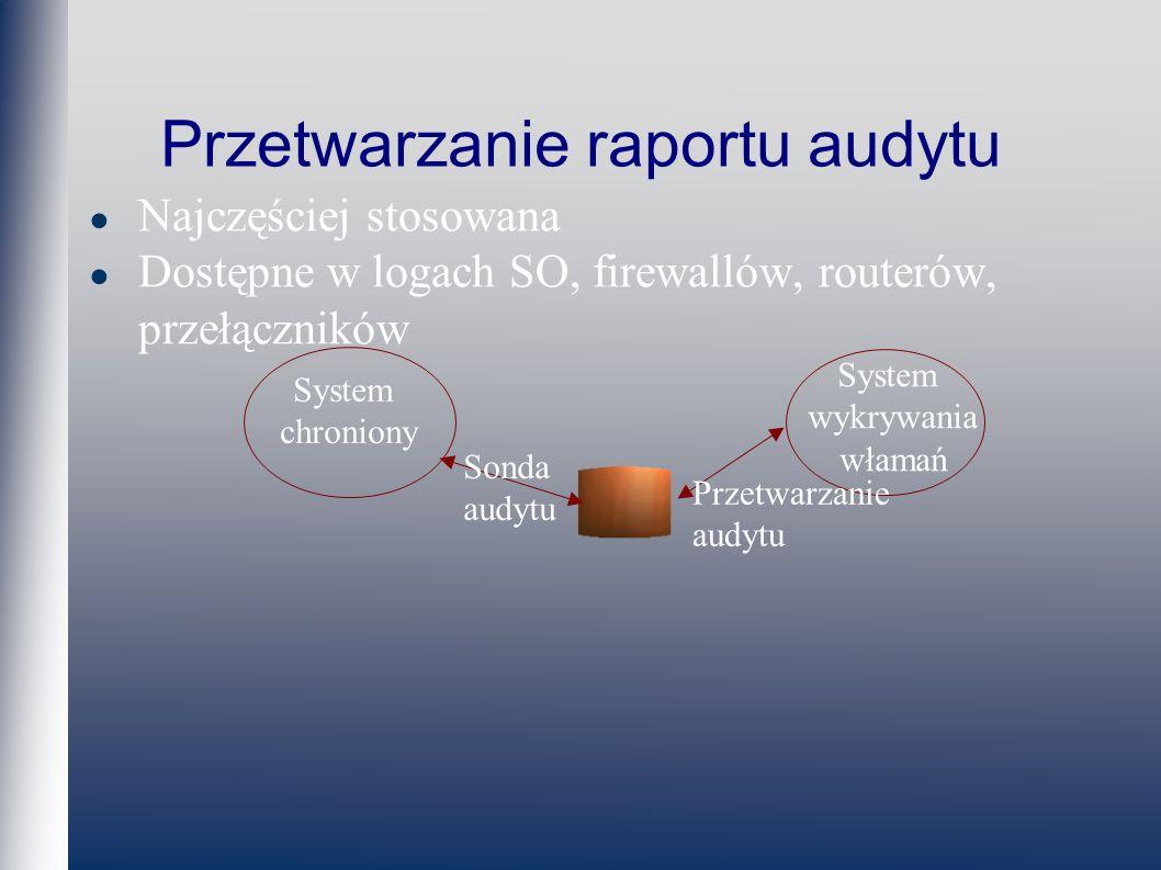 Przetwarzanie raportu audytu Najczęściej stosowana Dostępne w logach SO, firewallów, routerów, przełączników System chroniony System wykrywania włamań Sonda audytu Przetwarzanie audytu