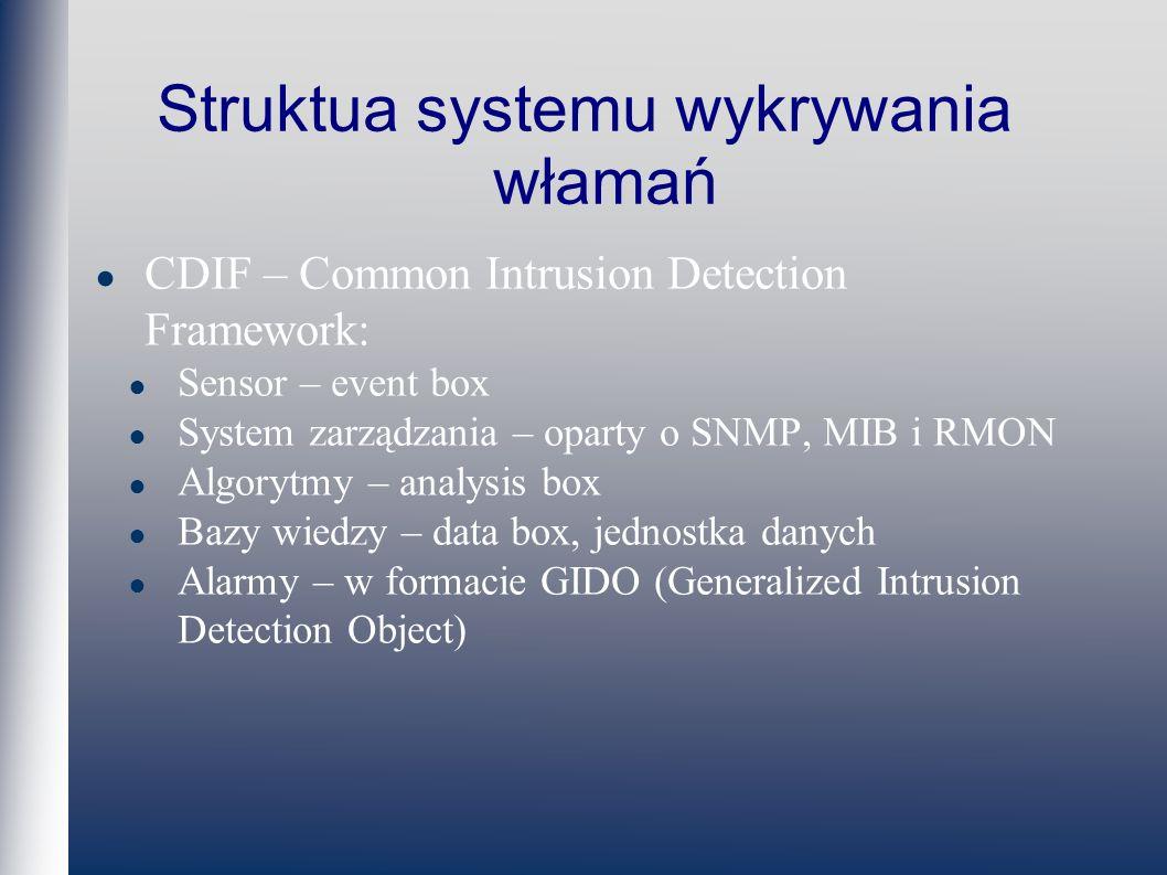 Struktua systemu wykrywania włamań CDIF – Common Intrusion Detection Framework: Sensor – event box System zarządzania – oparty o SNMP, MIB i RMON Algorytmy – analysis box Bazy wiedzy – data box, jednostka danych Alarmy – w formacie GIDO (Generalized Intrusion Detection Object)