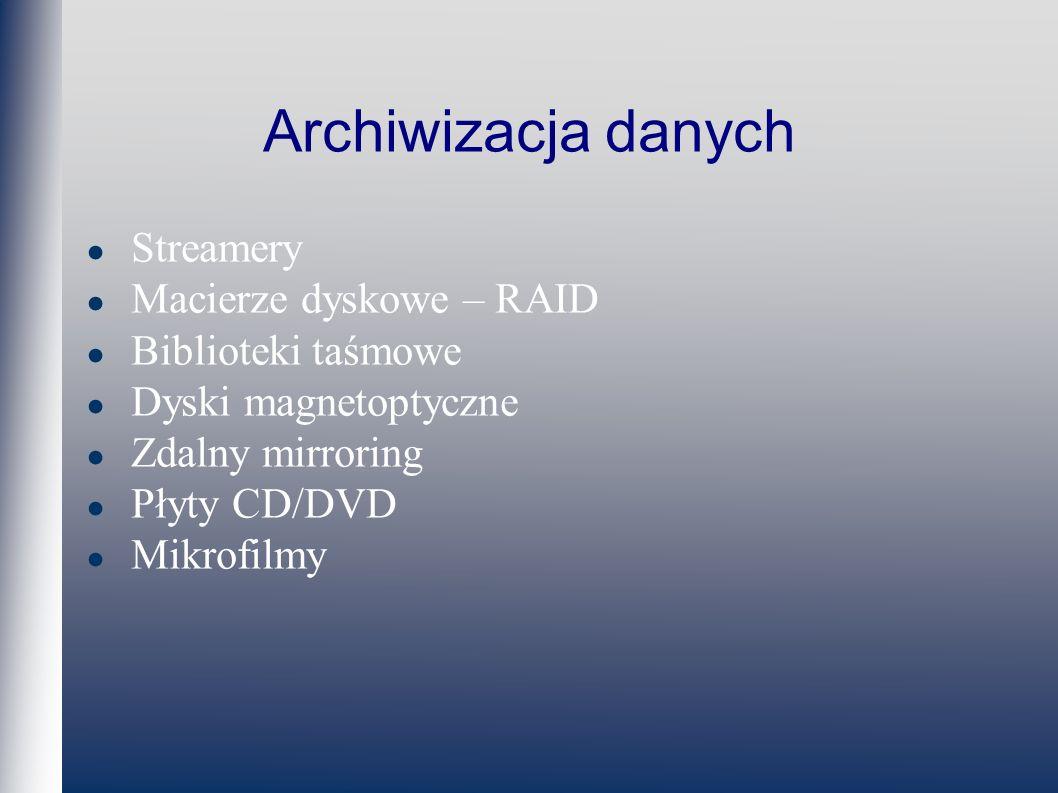 Archiwizacja danych Streamery Macierze dyskowe – RAID Biblioteki taśmowe Dyski magnetoptyczne Zdalny mirroring Płyty CD/DVD Mikrofilmy