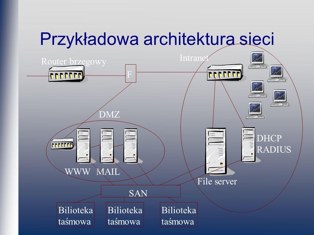 Przykładowa architektura sieci DHCP RADIUS WWWMAIL File server DMZ Intranet F Router brzegowy SAN Bilioteka taśmowa Bilioteka taśmowa Bilioteka taśmowa