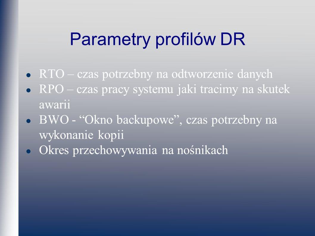 Parametry profilów DR RTO – czas potrzebny na odtworzenie danych RPO – czas pracy systemu jaki tracimy na skutek awarii BWO - Okno backupowe, czas potrzebny na wykonanie kopii Okres przechowywania na nośnikach