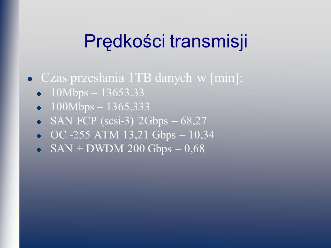 Prędkości transmisji Czas przesłania 1TB danych w [min]: 10Mbps – 13653,33 100Mbps – 1365,333 SAN FCP (scsi-3) 2Gbps – 68,27 OC -255 ATM 13,21 Gbps – 10,34 SAN + DWDM 200 Gbps – 0,68