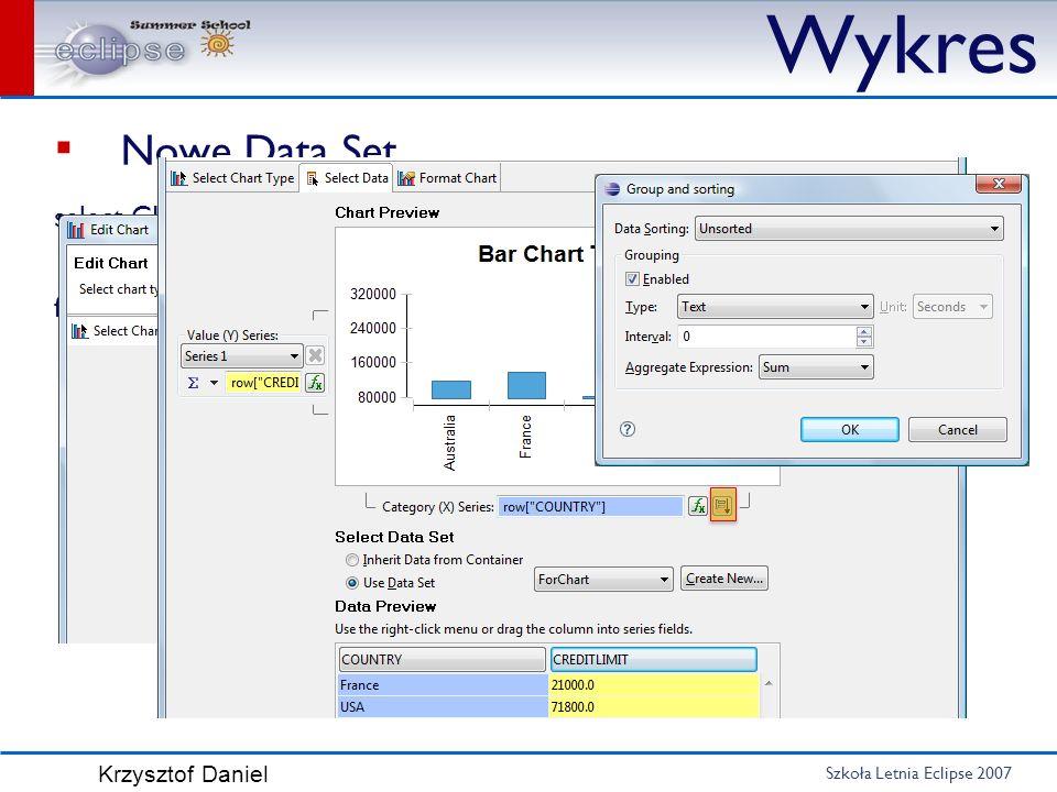 Szkoła Letnia Eclipse 2007 Krzysztof Daniel Wykres Nowe Data Set select CLASSICMODELS.CUSTOMERS.COUNTRY, CLASSICMODELS.CUSTOMERS.CREDITLIMIT from CLAS