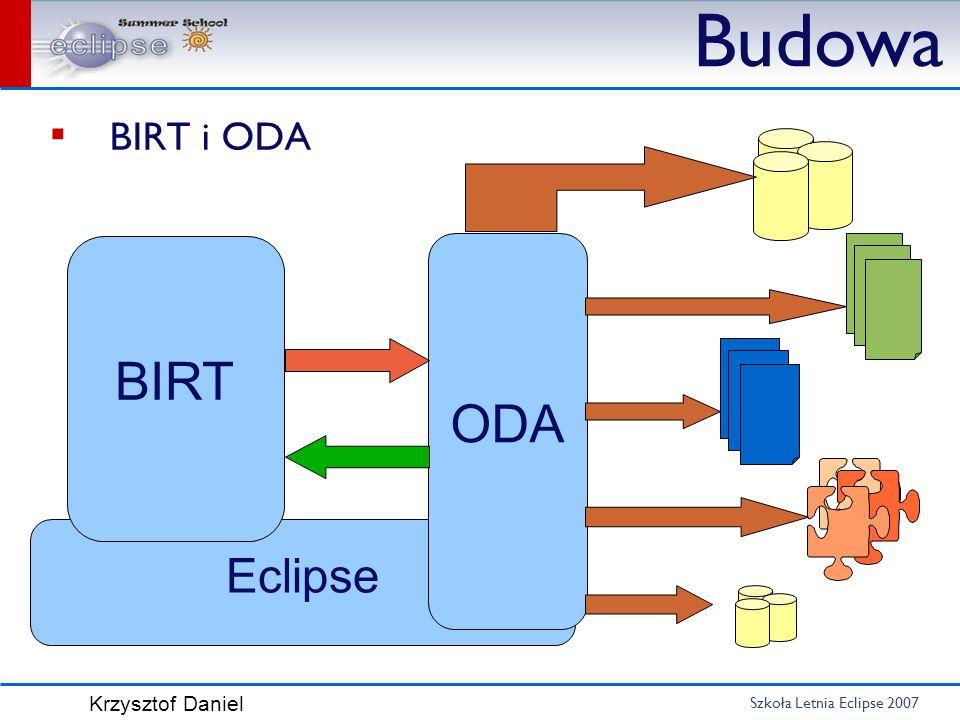 Szkoła Letnia Eclipse 2007 Krzysztof Daniel Budowa BIRT i ODA Eclipse BIRT ODA