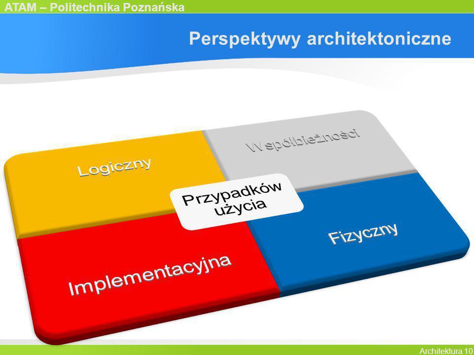ATAM – Politechnika Poznańska Architektura 10 Perspektywy architektoniczne