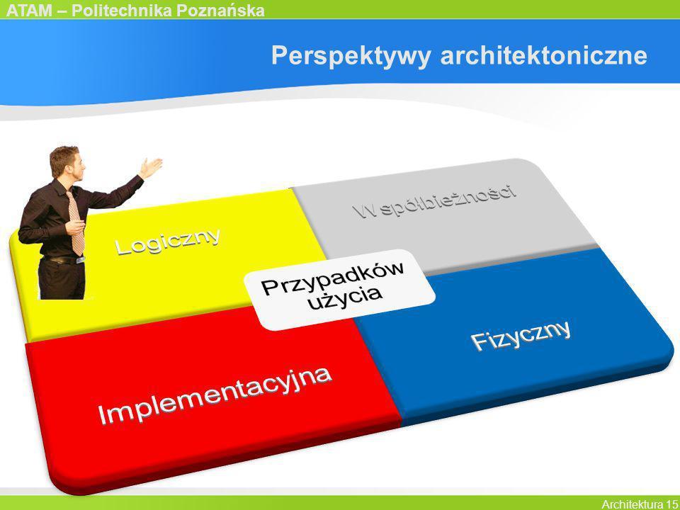 ATAM – Politechnika Poznańska Architektura 15 Perspektywy architektoniczne