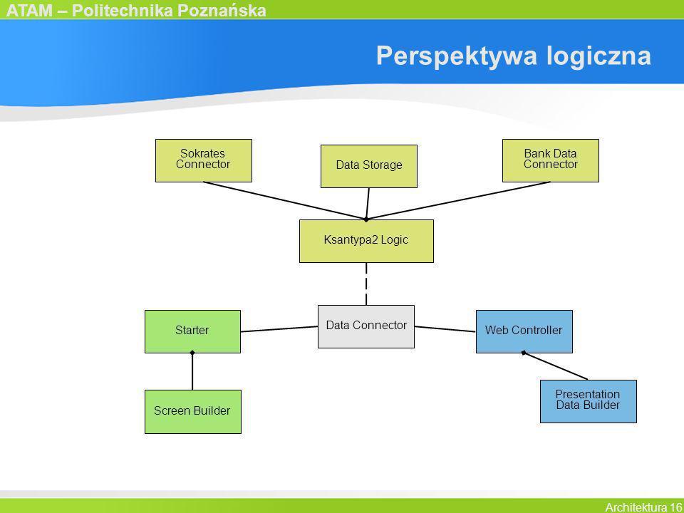 ATAM – Politechnika Poznańska Architektura 16 Perspektywa logiczna Ksantypa2 Logic Sokrates Connector Bank Data Connector Data Storage Data Connector