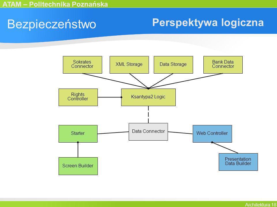 ATAM – Politechnika Poznańska Architektura 18 Perspektywa logiczna Ksantypa2 Logic Sokrates Connector Bank Data Connector Data Storage Data Connector