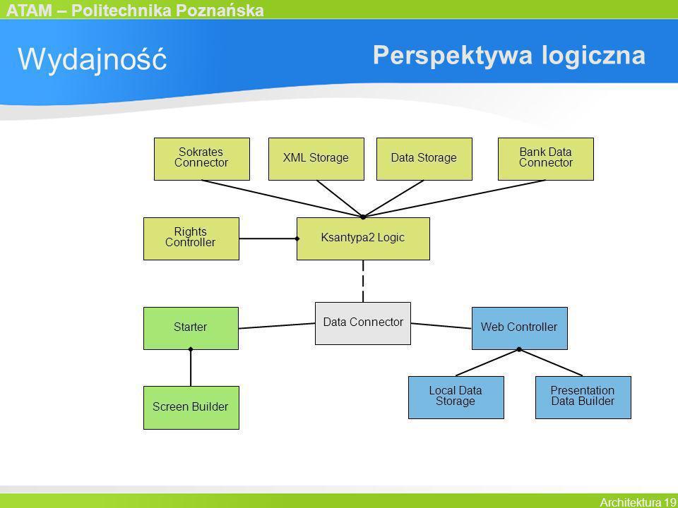 ATAM – Politechnika Poznańska Architektura 19 Perspektywa logiczna Ksantypa2 Logic Sokrates Connector Bank Data Connector Data Storage Data Connector