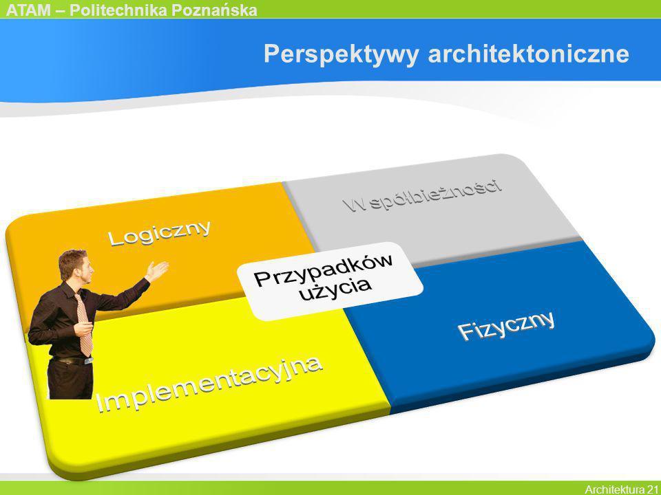 ATAM – Politechnika Poznańska Architektura 21 Perspektywy architektoniczne