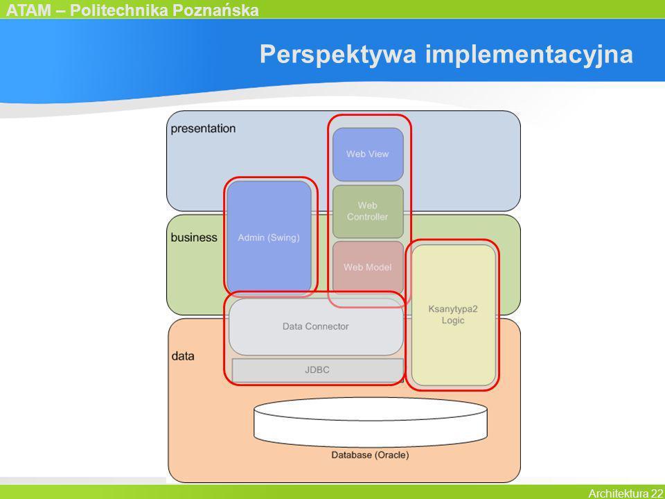 ATAM – Politechnika Poznańska Architektura 22 Perspektywa implementacyjna