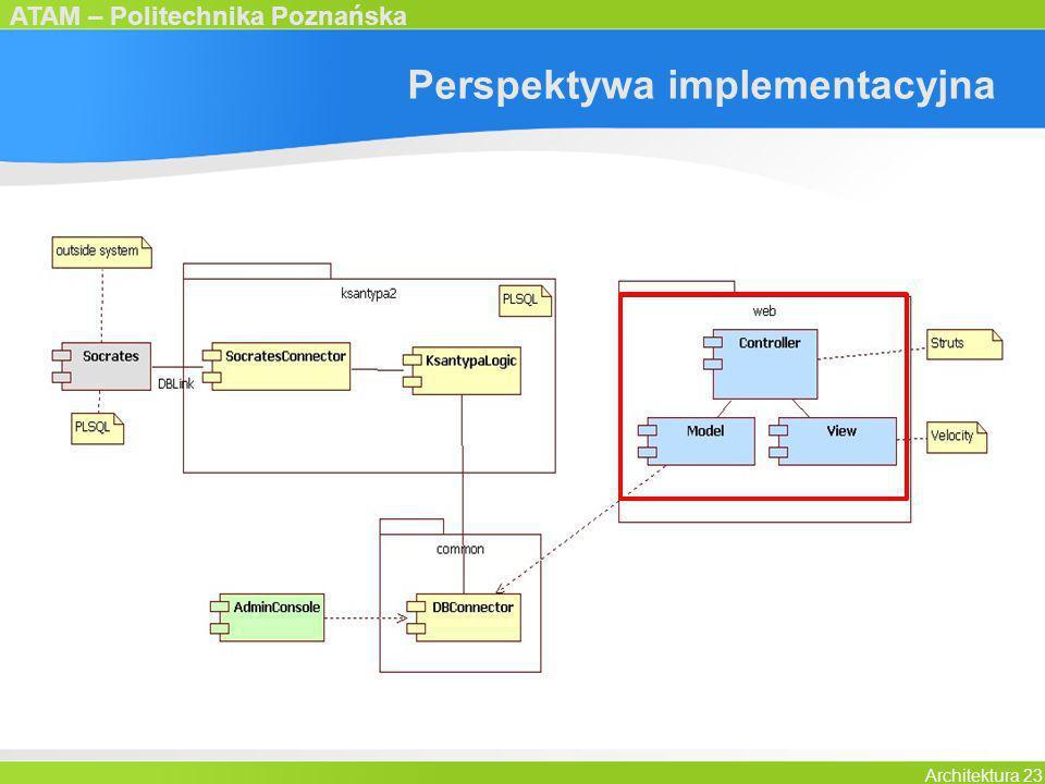 ATAM – Politechnika Poznańska Architektura 23 Perspektywa implementacyjna