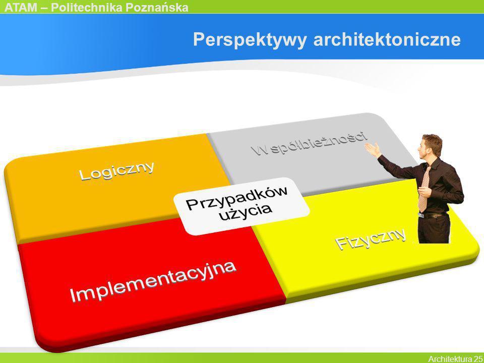 ATAM – Politechnika Poznańska Architektura 25 Perspektywy architektoniczne