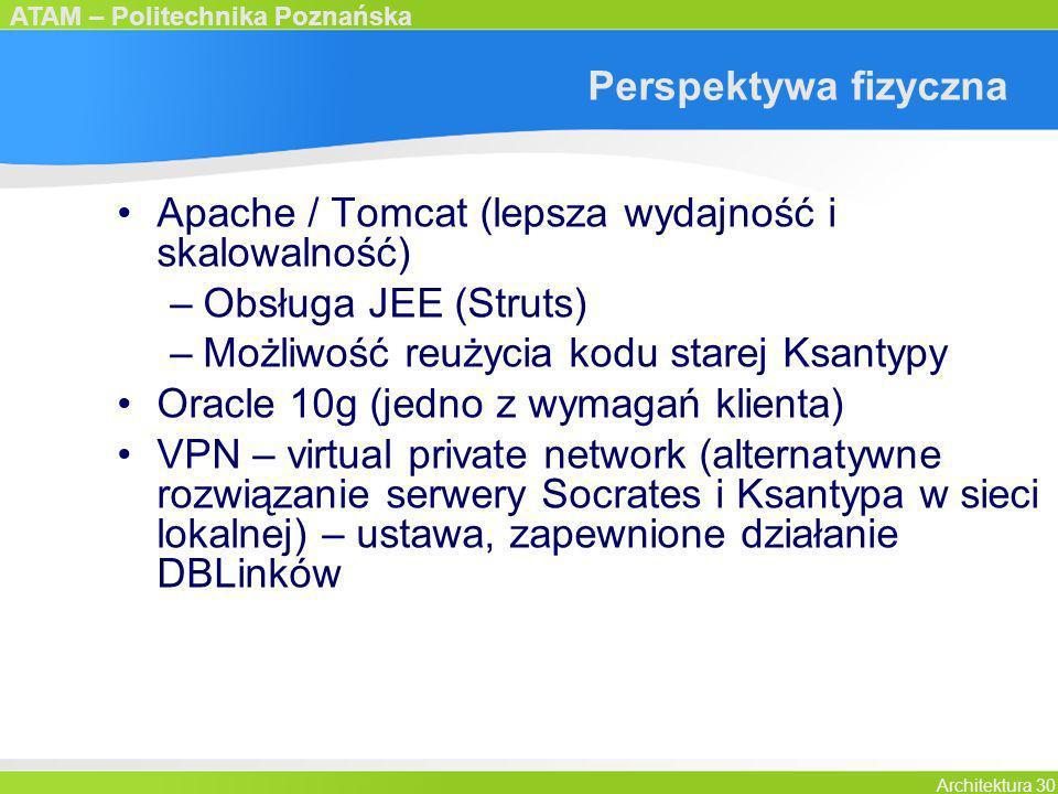 ATAM – Politechnika Poznańska Architektura 30 Perspektywa fizyczna Apache / Tomcat (lepsza wydajność i skalowalność) –Obsługa JEE (Struts) –Możliwość