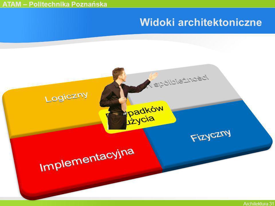 ATAM – Politechnika Poznańska Architektura 31 Widoki architektoniczne