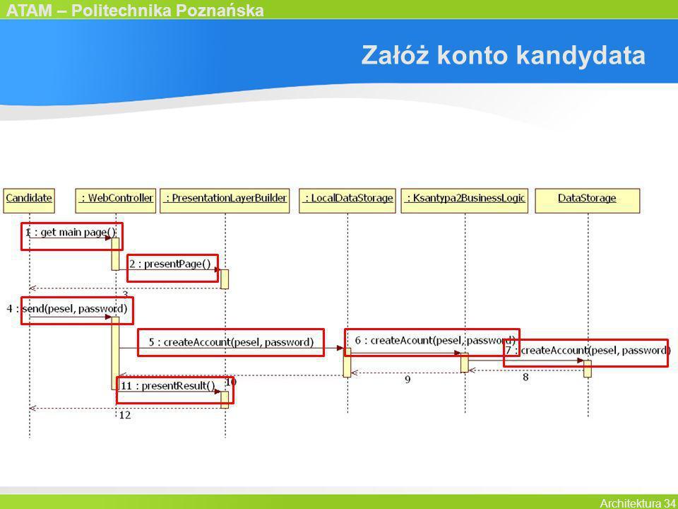 ATAM – Politechnika Poznańska Architektura 34 Załóż konto kandydata