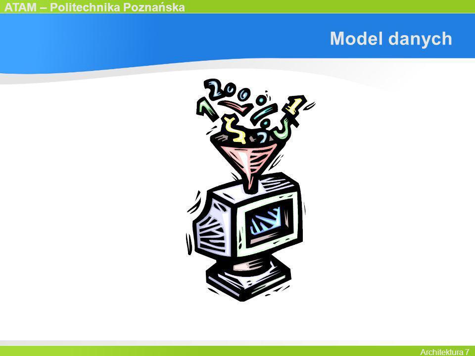ATAM – Politechnika Poznańska Architektura 7 Model danych
