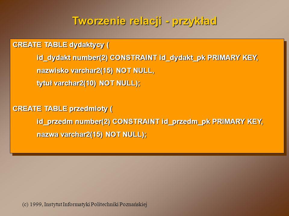 (c) 1999, Instytut Informatyki Politechniki Poznańskiej Tworzenie relacji - przykład CREATE TABLE dydaktycy ( id_dydakt number(2) CONSTRAINT id_dydakt_pk PRIMARY KEY, nazwisko varchar2(15) NOT NULL, tytuł varchar2(10) NOT NULL); CREATE TABLE przedmioty ( id_przedm number(2) CONSTRAINT id_przedm_pk PRIMARY KEY, nazwa varchar2(15) NOT NULL); CREATE TABLE dydaktycy ( id_dydakt number(2) CONSTRAINT id_dydakt_pk PRIMARY KEY, nazwisko varchar2(15) NOT NULL, tytuł varchar2(10) NOT NULL); CREATE TABLE przedmioty ( id_przedm number(2) CONSTRAINT id_przedm_pk PRIMARY KEY, nazwa varchar2(15) NOT NULL);