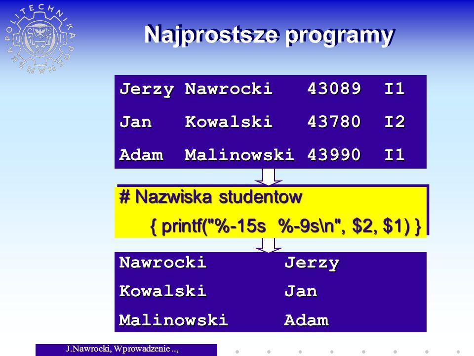 J.Nawrocki, Wprowadzenie.., Wykład 3 Nawrocki Jerzy Kowalski Jan Malinowski Adam Najprostsze programy # Nazwiska studentow { printf(
