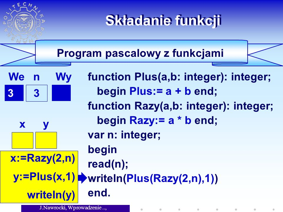 J.Nawrocki, Wprowadzenie.., Wykład 4 Składanie funkcji function Plus(a,b: integer): integer; begin Plus:= a + b end; function Razy(a,b: integer): integer; begin Razy:= a * b end; var n: integer; begin read(n); writeln(Plus(Razy(2,n),1)) end.