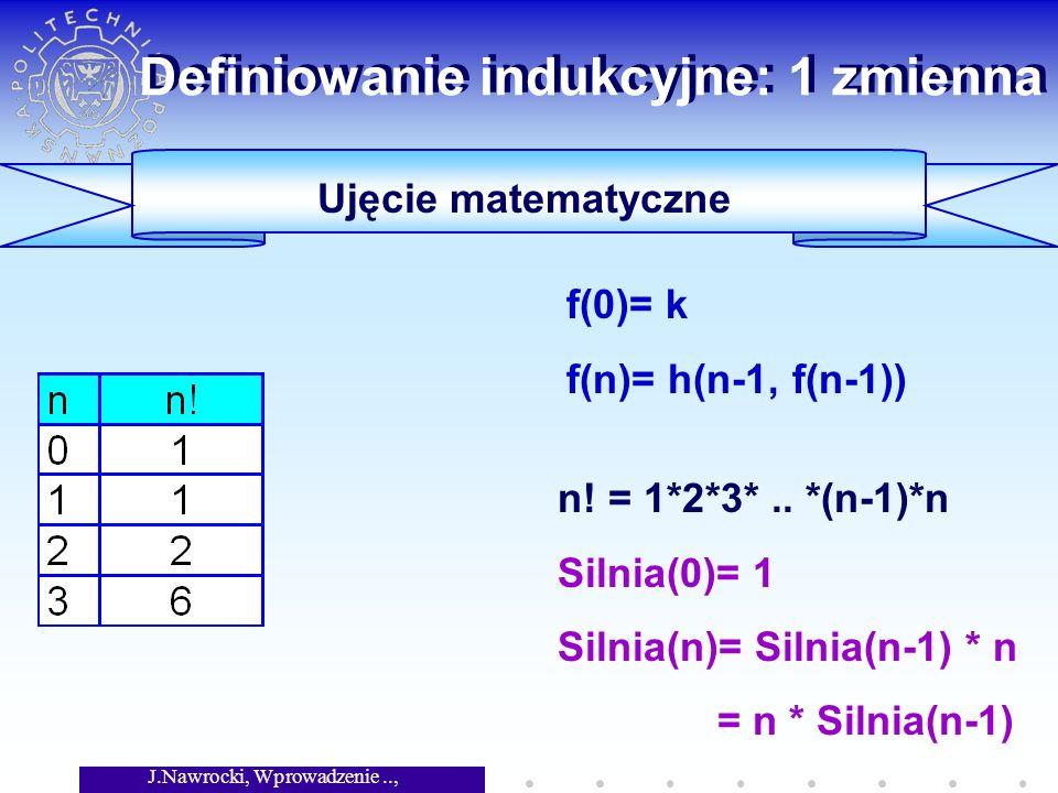 J.Nawrocki, Wprowadzenie.., Wykład 4 Definiowanie indukcyjne: 1 zmienna n! = 1*2*3*.. *(n-1)*n Silnia(0)= 1 Silnia(n)= Silnia(n-1) * n = n * Silnia(n-