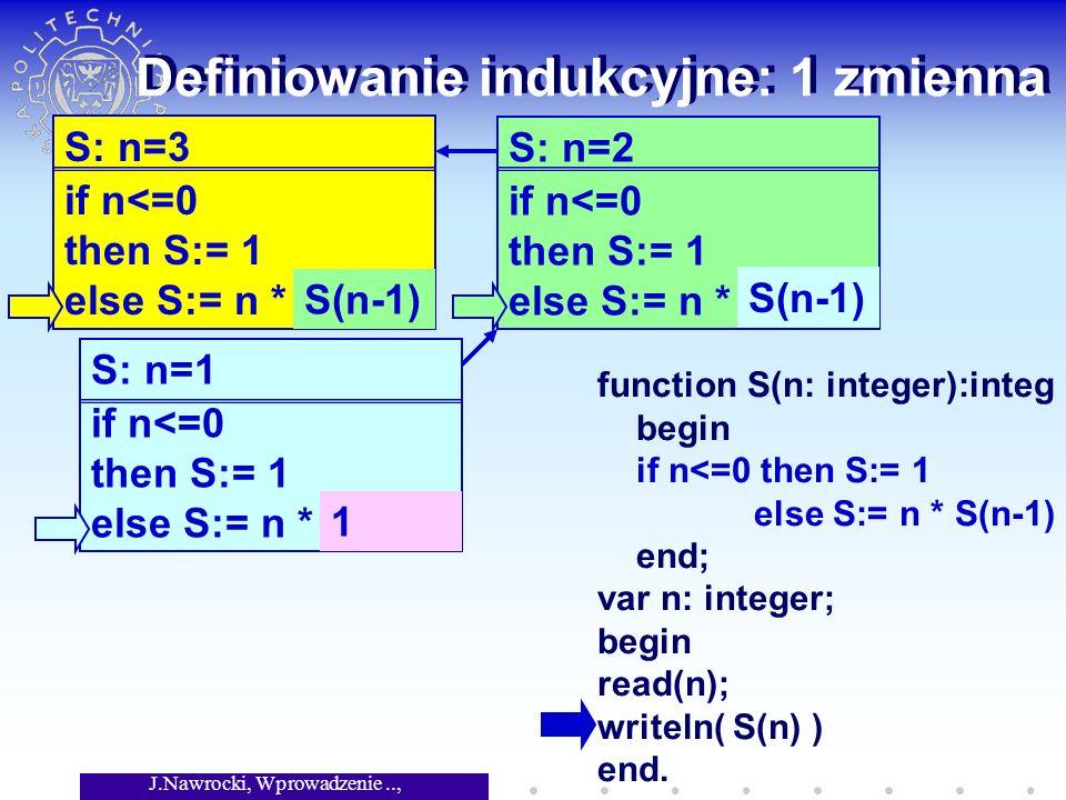 J.Nawrocki, Wprowadzenie.., Wykład 4 Definiowanie indukcyjne: 1 zmienna function S(n: integer):integ begin if n<=0 then S:= 1 else S:= n * S(n-1) end;