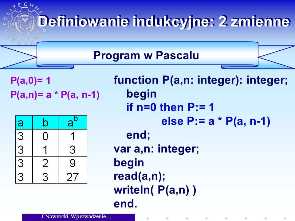J.Nawrocki, Wprowadzenie.., Wykład 4 Definiowanie indukcyjne: 2 zmienne P(a,0)= 1 P(a,n)= a * P(a, n-1) Program w Pascalu function P(a,n: integer): integer; begin if n=0 then P:= 1 else P:= a * P(a, n-1) end; var a,n: integer; begin read(a,n); writeln( P(a,n) ) end.