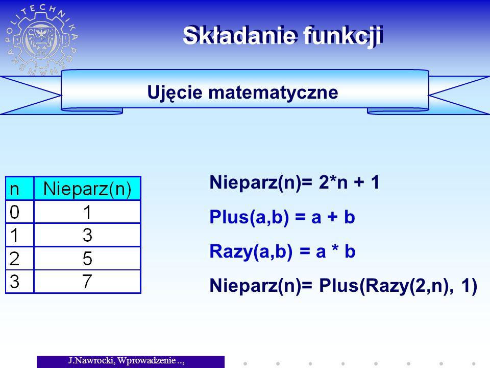 J.Nawrocki, Wprowadzenie.., Wykład 4 Rekursja i zmienne rzeczywiste Schemat Hornera p(x) = a n x n + a n-1 x n-1 +..