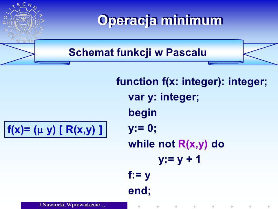 J.Nawrocki, Wprowadzenie.., Wykład 4 Operacja minimum function f(x: integer): integer; var y: integer; begin y:= 0; while not R(x,y) do y:= y + 1 f:=