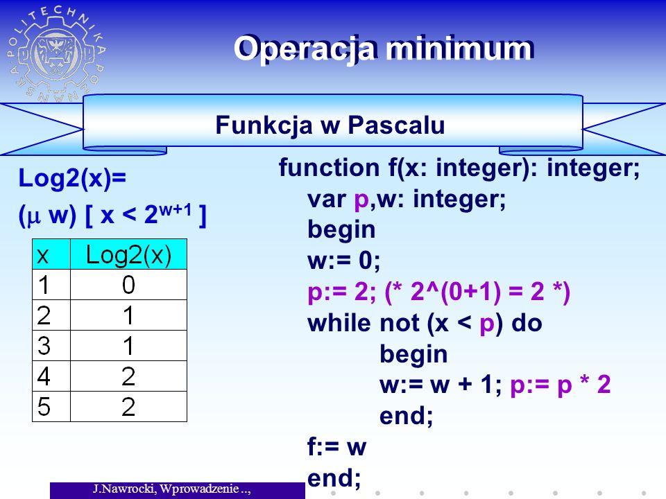 J.Nawrocki, Wprowadzenie.., Wykład 4 Operacja minimum Log2(x)= ( w) [ x < 2 w+1 ] Funkcja w Pascalu function f(x: integer): integer; var p,w: integer;