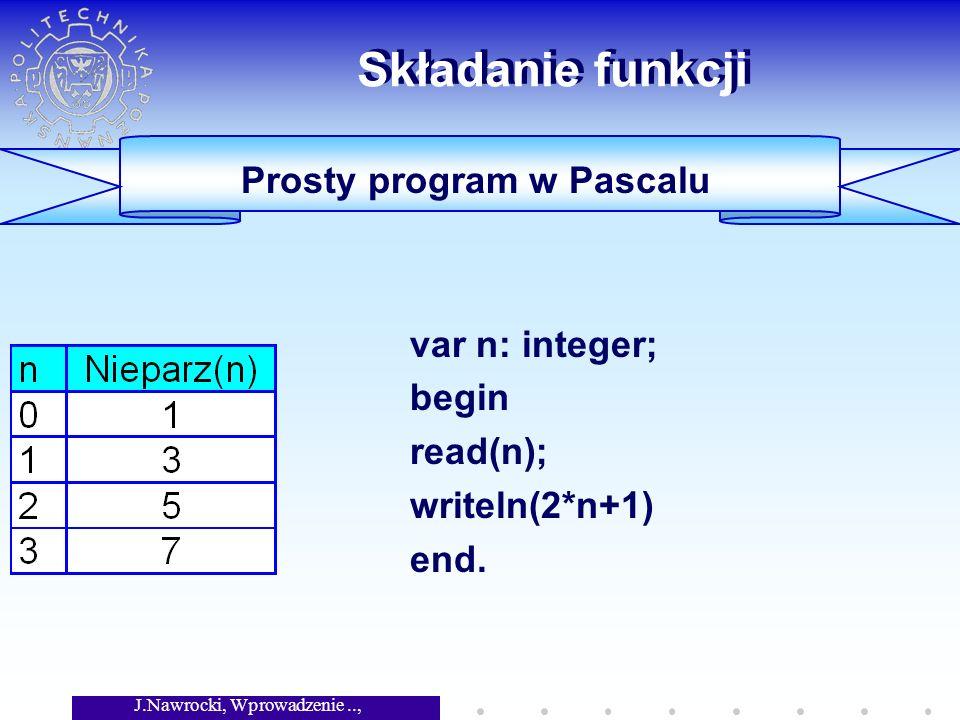 J.Nawrocki, Wprowadzenie.., Wykład 4 Definiowanie indukcyjne: 1 zmienna Program w Pascalu function S(n: integer): integer; begin if n<=0 then S:= 1 else S:= n * S(n-1) end; var n: integer; begin read(n); writeln( S(n) ) end.