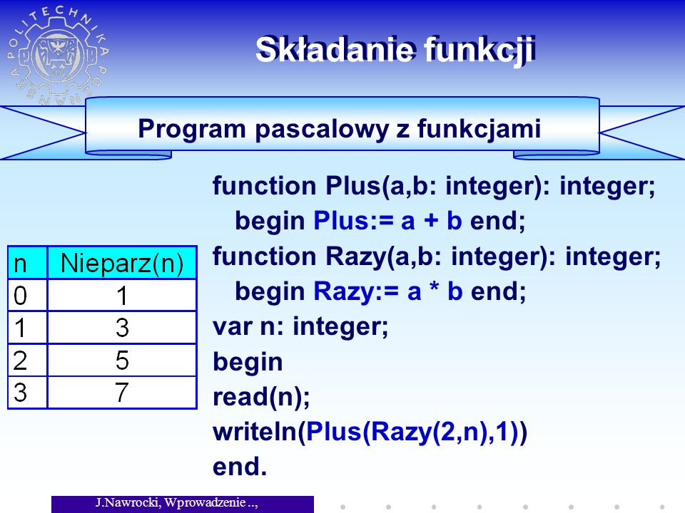 J.Nawrocki, Wprowadzenie.., Wykład 4 Definiowanie indukcyjne: 1 zmienna function S(n: integer):integ begin if n<=0 then S:= 1 else S:= n * S(n-1) end; var n: integer; begin read(n); writeln( S(n) ) end.