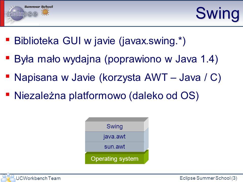 UCWorkbench Team Eclipse Summer School (4) Operating system Windowing system JNI SWT Zależna od platformy (dostępne implementacje dla większości popularnych platform) Wykorzystuje komponenty OS (JNI) – dispose.