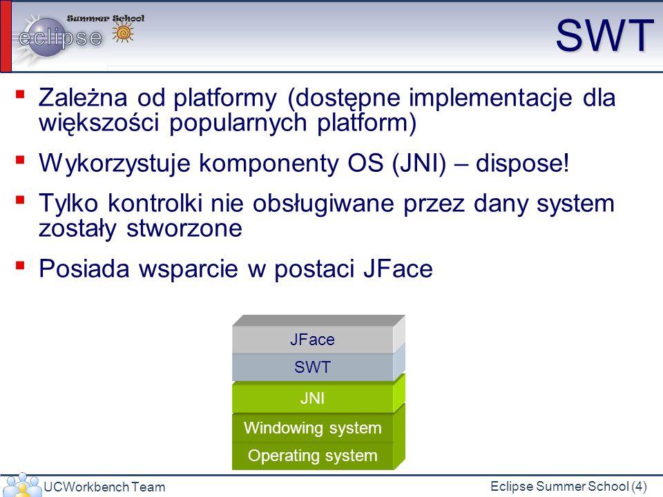 UCWorkbench Team Eclipse Summer School (5) Operating system Windowing system JNI SWT vs.