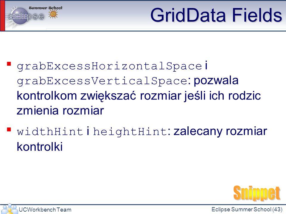 UCWorkbench Team Eclipse Summer School (43) GridData Fields grabExcessHorizontalSpace i grabExcessVerticalSpace : pozwala kontrolkom zwiększać rozmiar