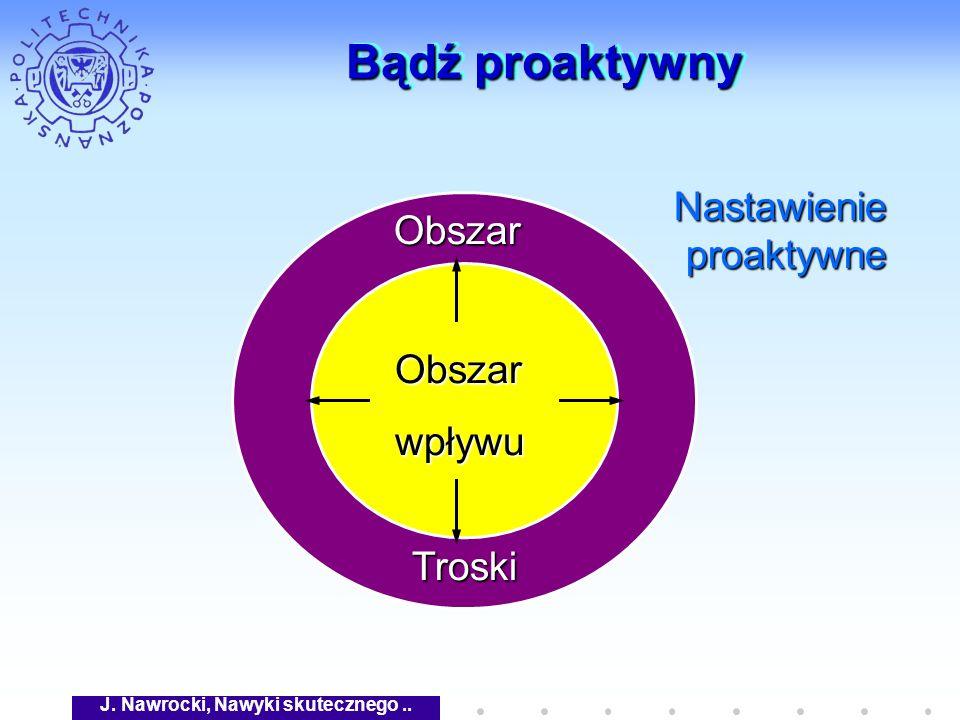 J. Nawrocki, Nawyki skutecznego.. Obszarwpływu Bądź proaktywny Obszar Troski Nastawienie proaktywne