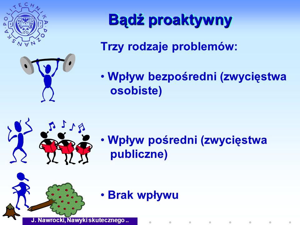 J. Nawrocki, Nawyki skutecznego.. Bądź proaktywny Trzy rodzaje problemów: Brak wpływu Wpływ bezpośredni (zwycięstwa osobiste) Wpływ pośredni (zwycięst