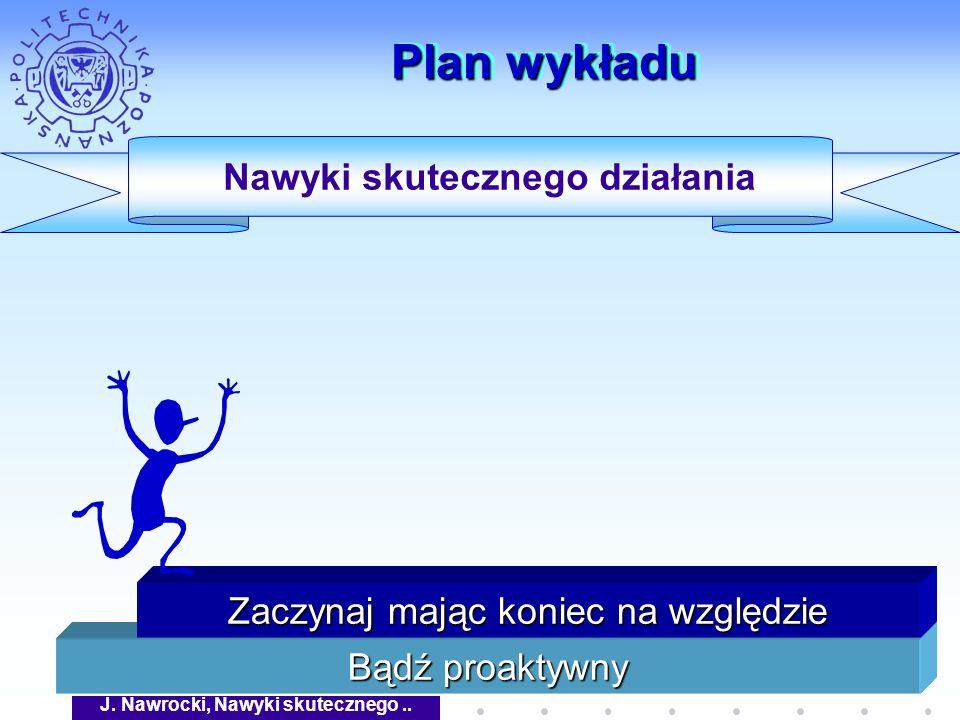 J. Nawrocki, Nawyki skutecznego.. Plan wykładu Bądź proaktywny Zaczynaj mając koniec na względzie Nawyki skutecznego działania