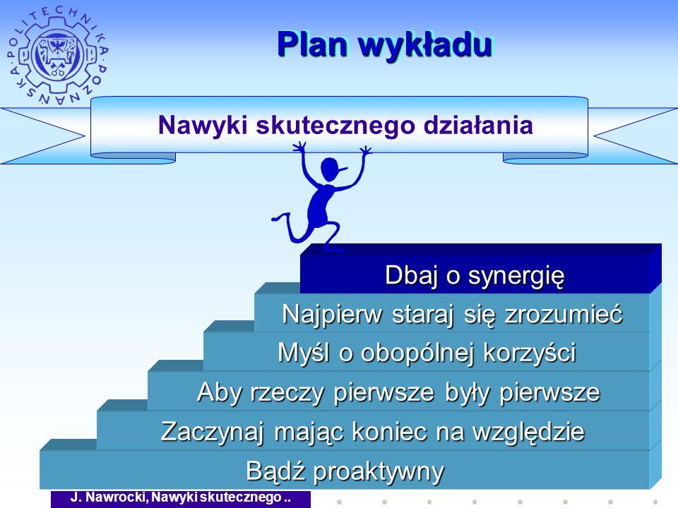 J. Nawrocki, Nawyki skutecznego.. Plan wykładu Bądź proaktywny Zaczynaj mając koniec na względzie Aby rzeczy pierwsze były pierwsze Nawyki skutecznego
