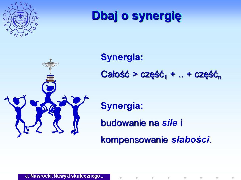 J. Nawrocki, Nawyki skutecznego.. Dbaj o synergię Synergia: Całość > część 1 +.. + część n Synergia: budowanie na i budowanie na sile i kompensowanie.