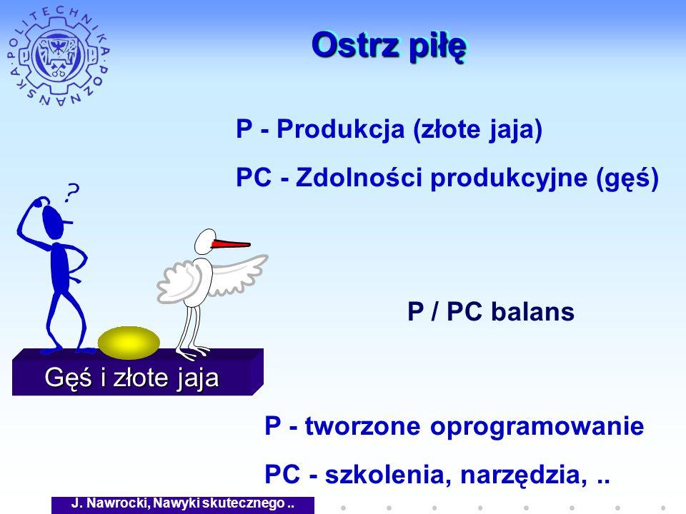 J. Nawrocki, Nawyki skutecznego.. Gęś i złote jaja Ostrz piłę P - Produkcja (złote jaja) PC - Zdolności produkcyjne (gęś) P / PC balans P - tworzone o