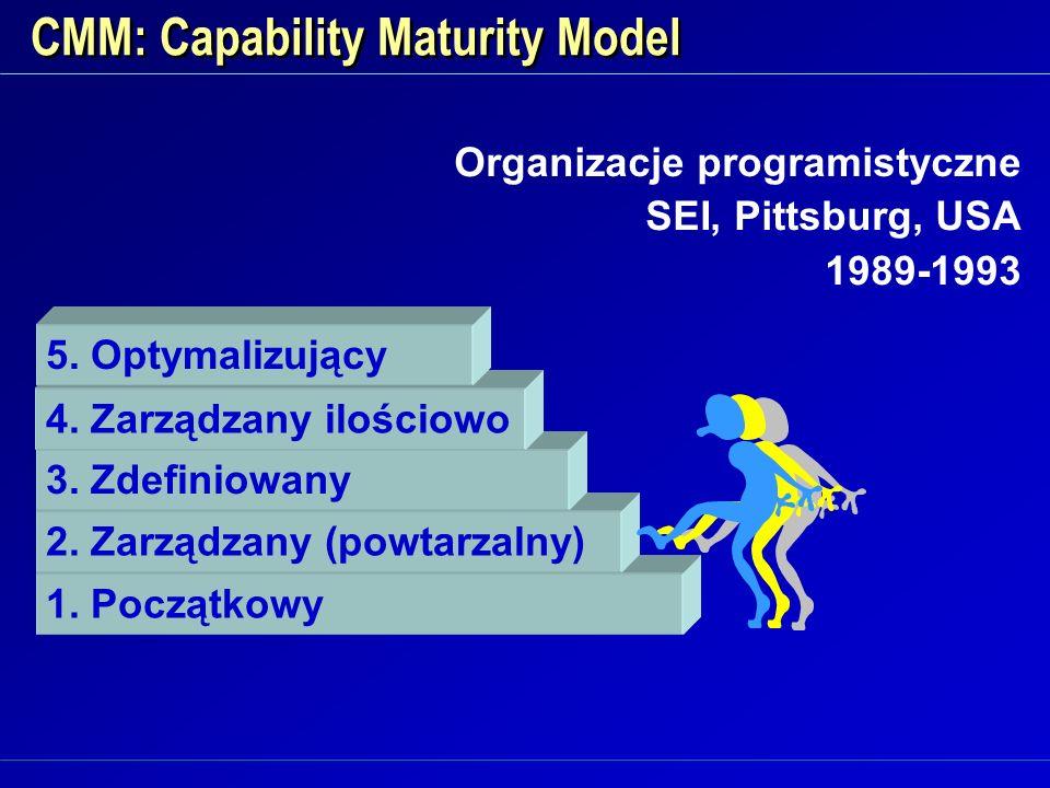 CMM: Capability Maturity Model 1. Początkowy 2. Zarządzany (powtarzalny) 3. Zdefiniowany 4. Zarządzany ilościowo 5. Optymalizujący Organizacje program