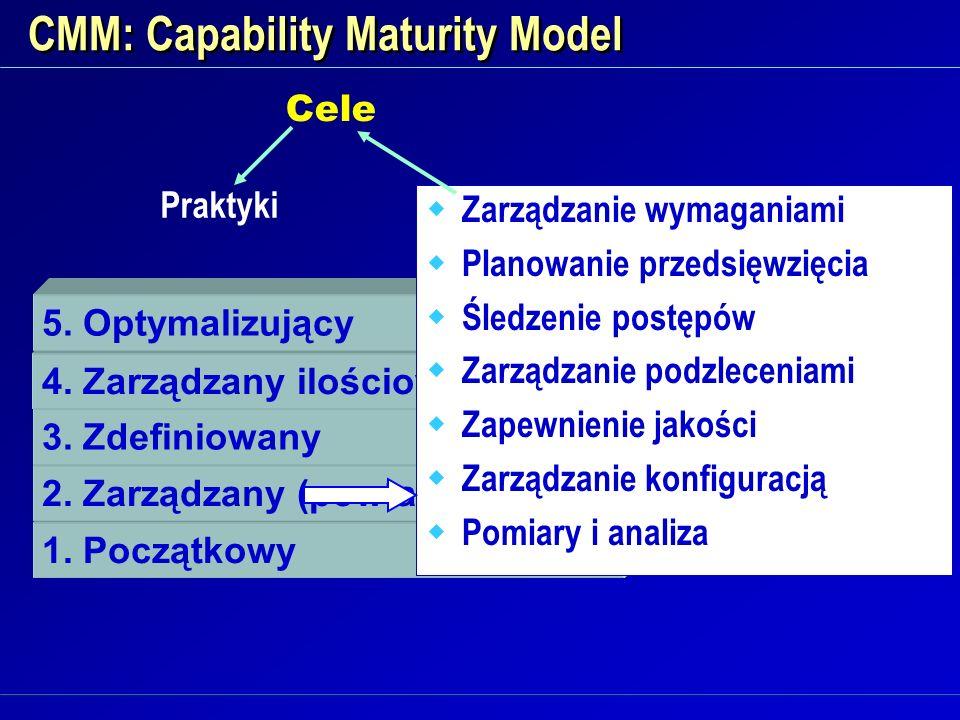 CMM: Capability Maturity Model 1. Początkowy 2. Zarządzany (powtarzalny) 3. Zdefiniowany 4. Zarządzany ilościowo 5. Optymalizujący Zarządzanie wymagan