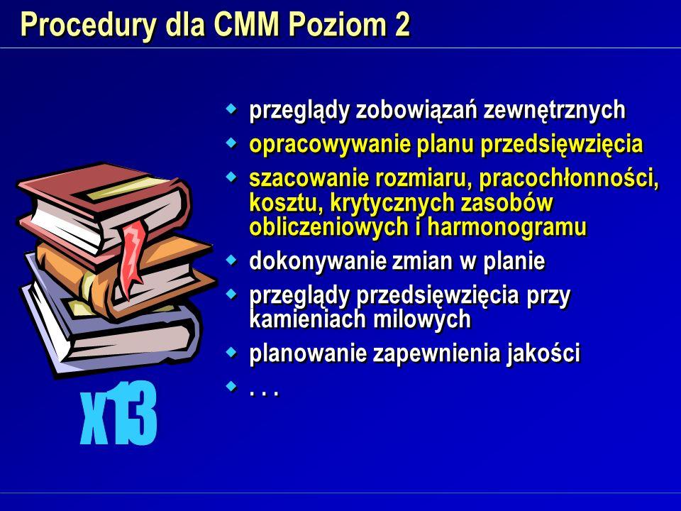Procedury dla CMM Poziom 2 przeglądy zobowiązań zewnętrznych opracowywanie planu przedsięwzięcia szacowanie rozmiaru, pracochłonności, kosztu, krytycz