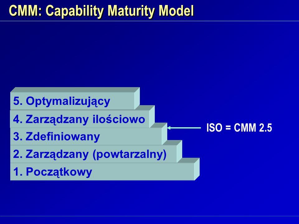 CMM: Capability Maturity Model 1. Początkowy 2. Zarządzany (powtarzalny) 3. Zdefiniowany 4. Zarządzany ilościowo 5. Optymalizujący ISO = CMM 2.5