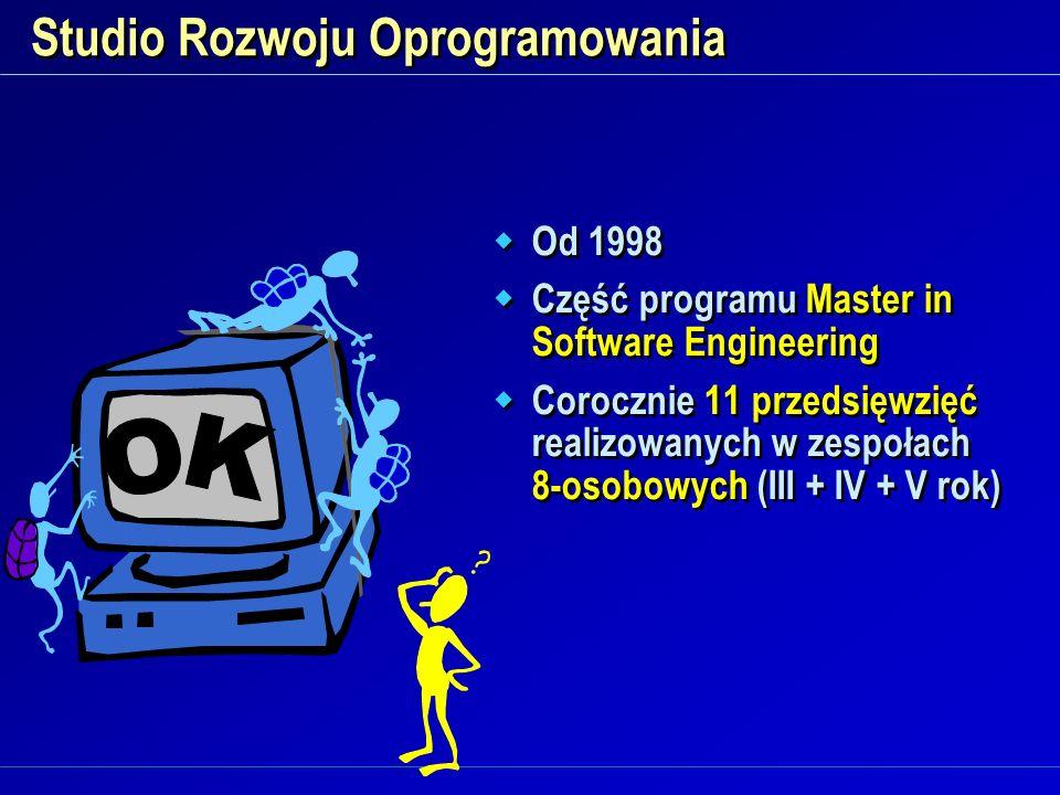 Od 1998 Część programu Master in Software Engineering Corocznie 11 przedsięwzięć realizowanych w zespołach 8-osobowych (III + IV + V rok)
