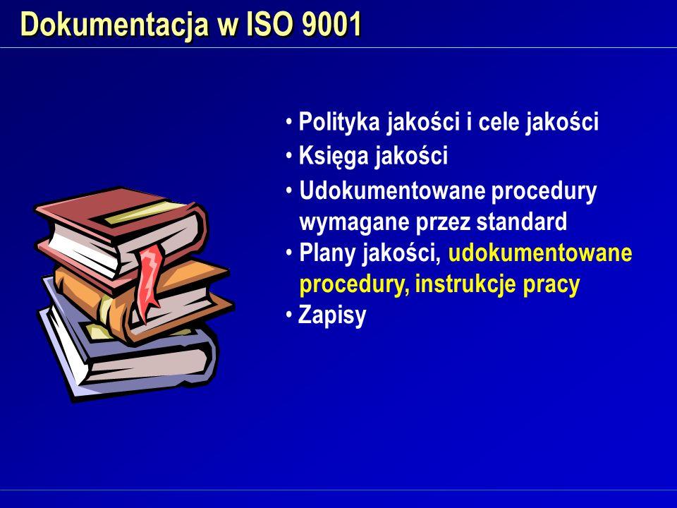 Dokumentacja w ISO 9001 Polityka jakości i cele jakości Księga jakości Udokumentowane procedury wymagane przez standard Plany jakości, udokumentowane